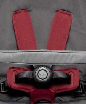 Пятиточечные ремни безопасности