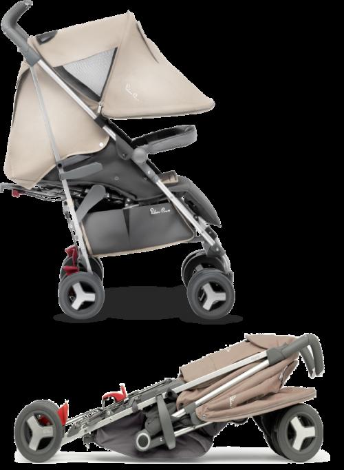 Идеальные коляски для сна и для прогулок