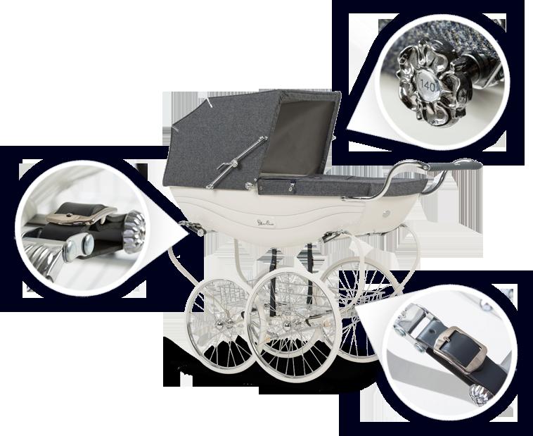 Balmoral - классическая коляска, которая несет в себе дух Англии
