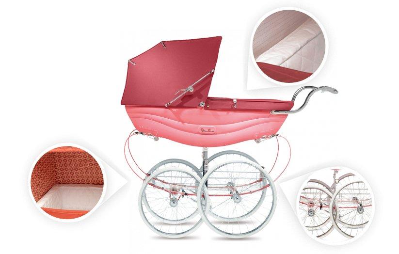 Balmoral — коляска с невероятно просторной люлькой