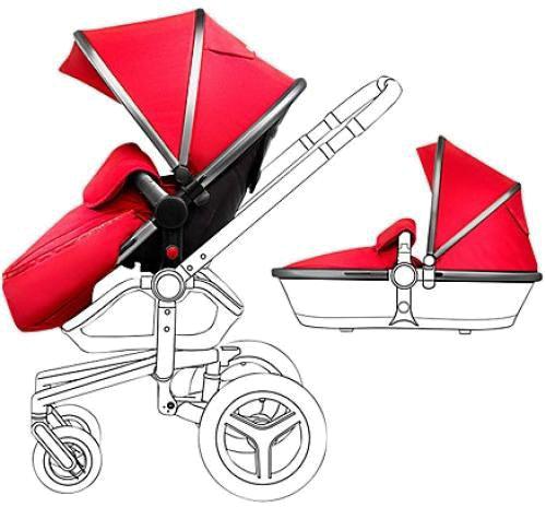 Сменный набор аксессуаров для коляски Silver Cross Surf Silver/Chilli