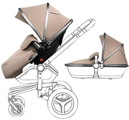 Сменный набор аксессуаров для коляски Silver Cross Surf Silver/Sand